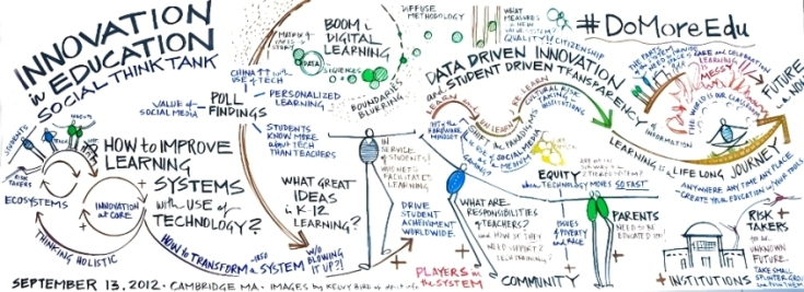 innovation-in-education-social-think-tank-by-kelvy-bird