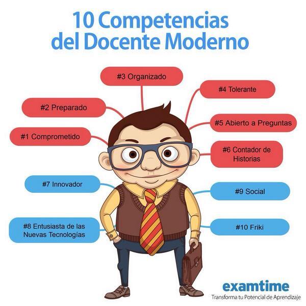 10 competencias docente moderno profesor